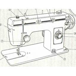 Jones 781 Instruction Manual (Download)