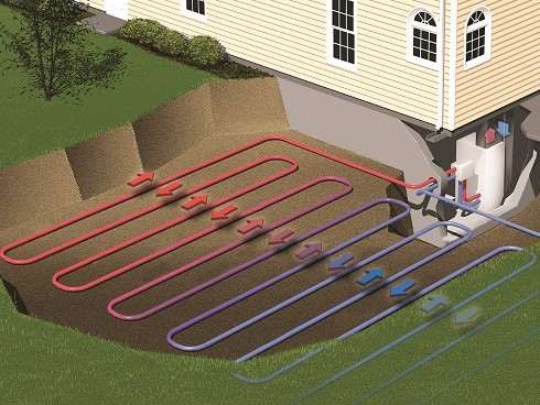 Geothermal Heat Pumps Generate Savings for Your Home