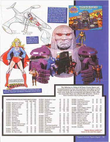 Super Powers o Super Amigos Historia de sus figuras