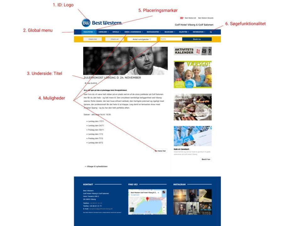 Gangstertest på screenshot af golfhotelviborg.dk