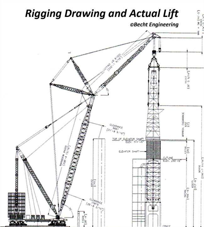 LIft plan rigging plan t