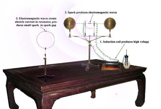 A replica of Hertz's 1887 radio wave experiment.