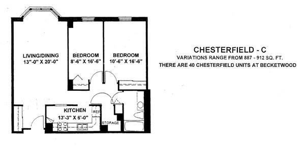 Design Floorplans