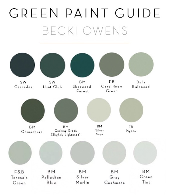2018 Trend Sage Green Cabinetry, Warm Sage Green Paint