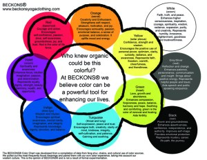 Beckons Yoga Clothing color wheel with the meaning of color
