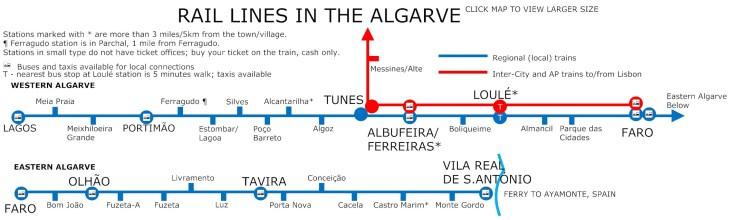 map courtesy of www.algarvebus.info