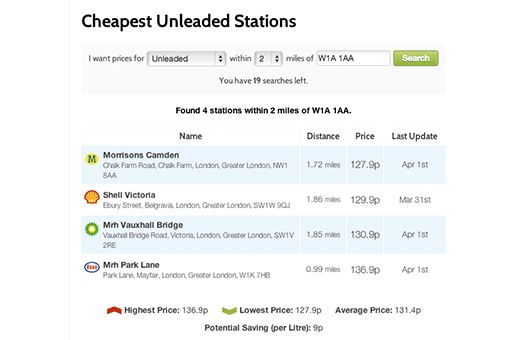 Find the cheapest petrol