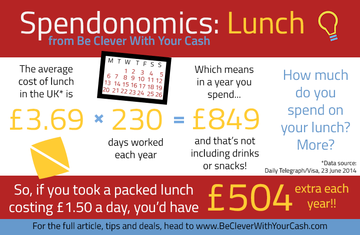 Spendonomics: Lunch
