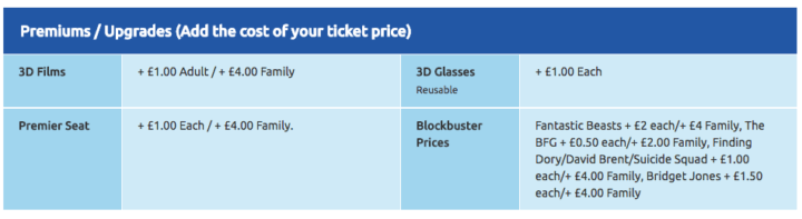 Odeon extra charges