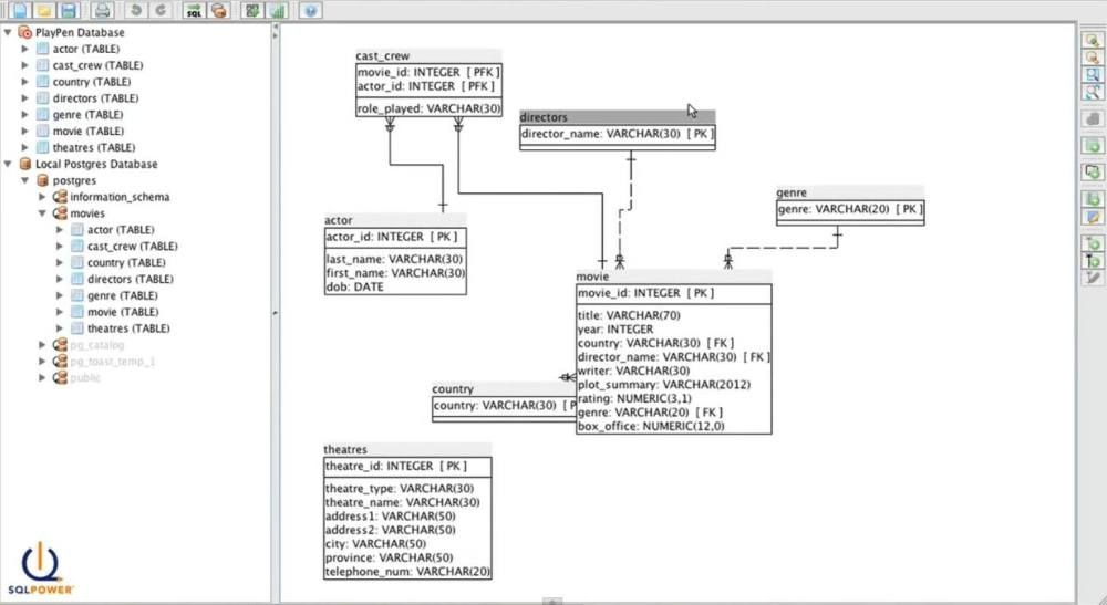 medium resolution of diagramas er com sql power architect
