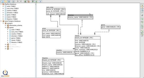 small resolution of diagramas er com sql power architect