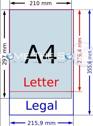 all printing paper sizes
