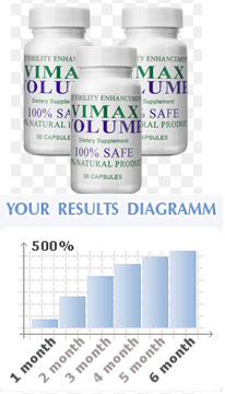 Vimax-Volume-Pills-Capsules-Dosage-natural-review-results-graph-does-vimax-work-how-to-use-it-testimonies-testimonial-Becoming-Alpha-Male