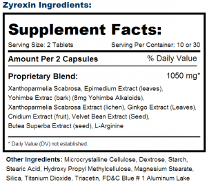 Zyrexin-ingredients-Pills-Tablets-capsules-male-enhancement-review-results-side-effects-does-zyrexin-increase-size-becoming-Alpha-Male