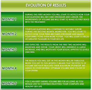 Volume-500-review-sperm-enhance-results-volume-product-formula-3-pills-capsules-scam-results-becoming-alpha-male