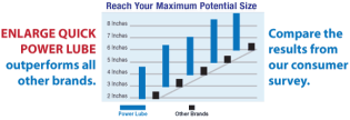Enlarge-Quick-Power-Lube-male-enlargement-penis-size-review-ingredients-before-after-graph-results-lubricant-formula-reviews-becoming-alpha-male
