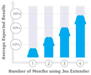 Jes-Extender-Review-Find-Out-What-This-Extender-Device-Can-Do-From-this-Review-Reviews-Before-and-After-Results-Traction-Device-Editions-Does-It-Work-Result-Becoming-Alpha-Male