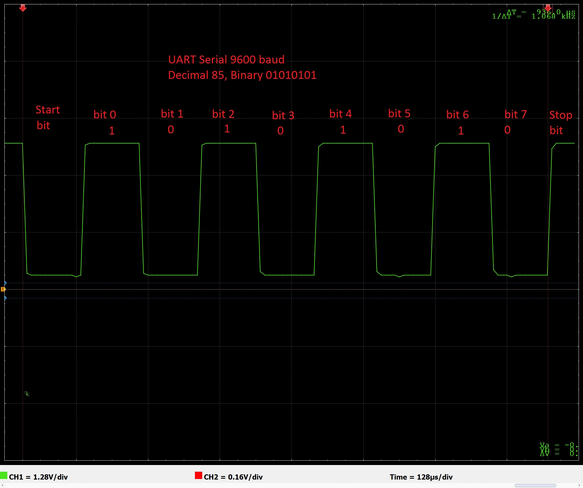 USI Serial UART Receive on ATtiny - Becoming Maker