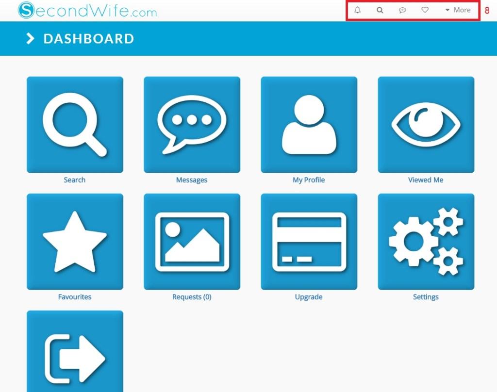The secondwife.com dashboard