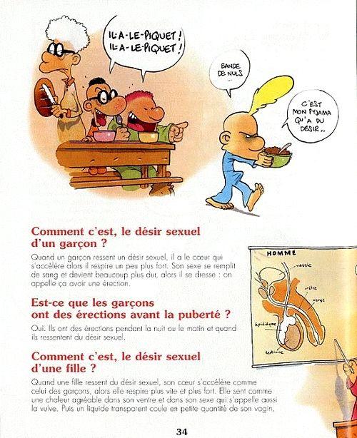 Le Guide Du Zizi Titeuf Pdf : guide, titeuf, Titeuf, -HS2-, Guide, Sexuel