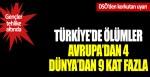 DSÖ: Türkiye'de koronadan ölümler dünyadan 9 kat fazla