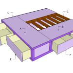 Bed Frame Plans King Size Pdf Woodworking