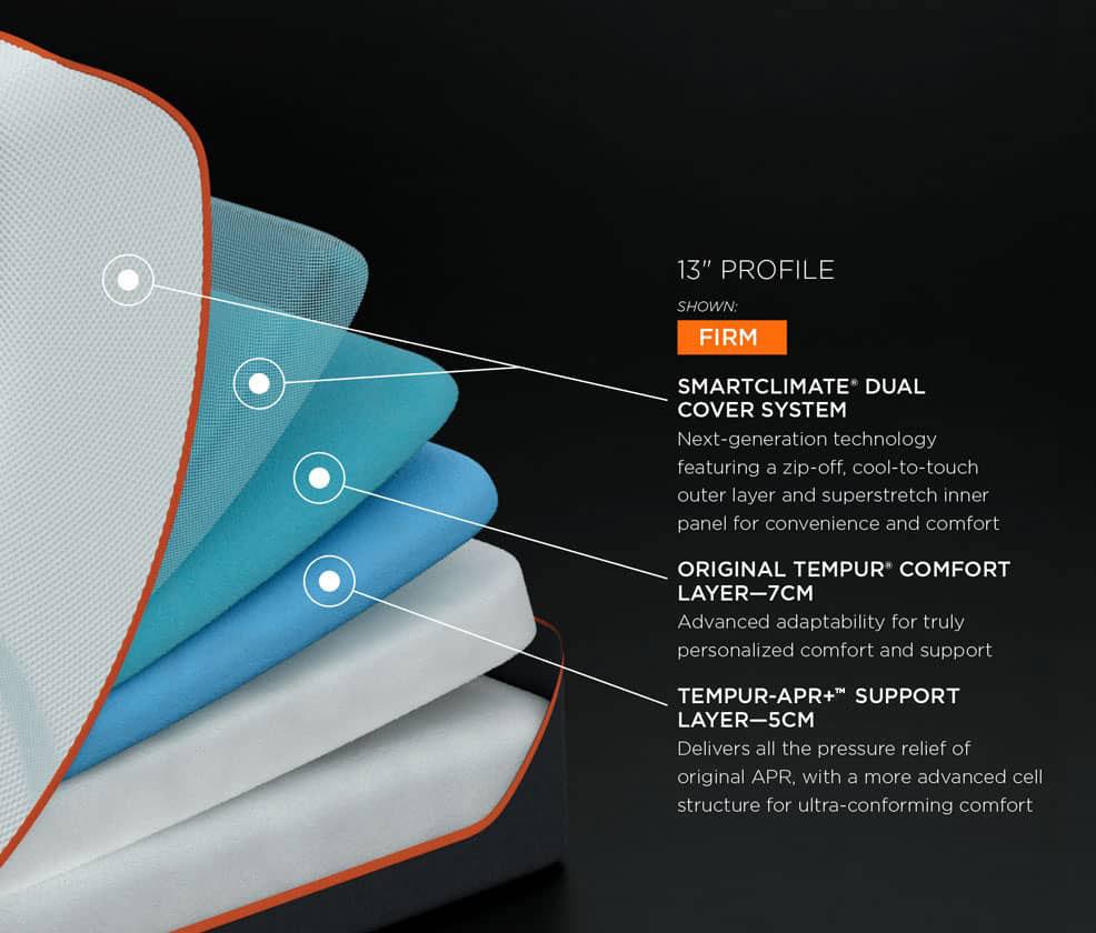 TEMPUR-LuxeAdapt™ Specs