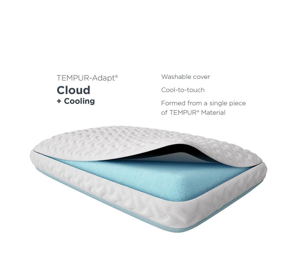 Cloud + Cooling Specs
