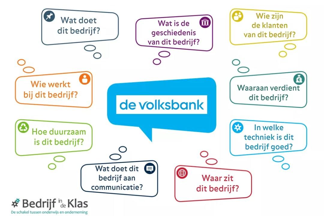 YTT19 Volksbank VMBO (12)