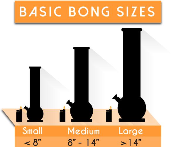 bbb-bongsizes