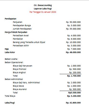 Contoh Laporan Keuangan Cafe & Resto : contoh, laporan, keuangan, resto, Contoh, Laporan