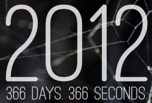 366 Days of 2012 in 366 Seconds [Video]