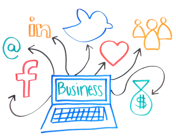 3 Tried And True Social Media Tips For Companies