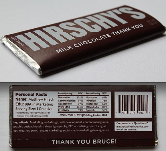Chocolate creative resume