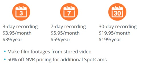 SpotCam pricing