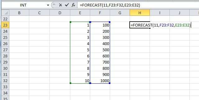 12. forecast, shown