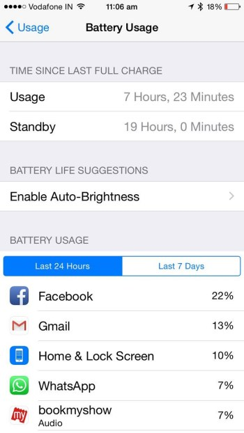 Battery consumption by apps on iPhone 6