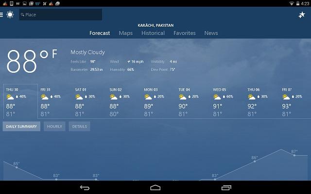 msn-weather