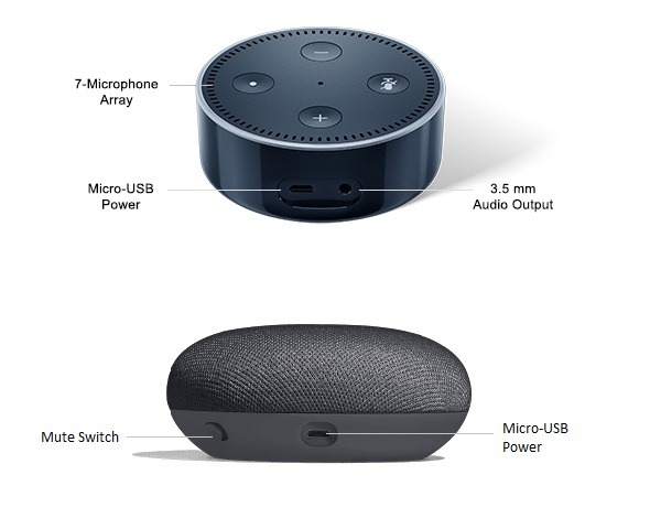 Google Home Mini With External Speakers