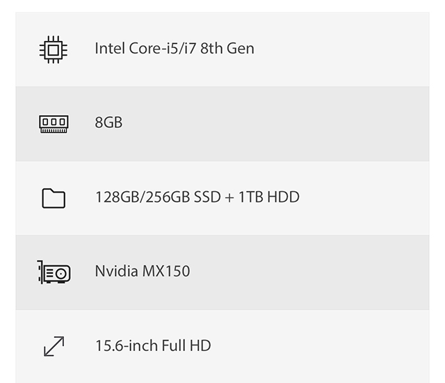 matebook d upgraded specs