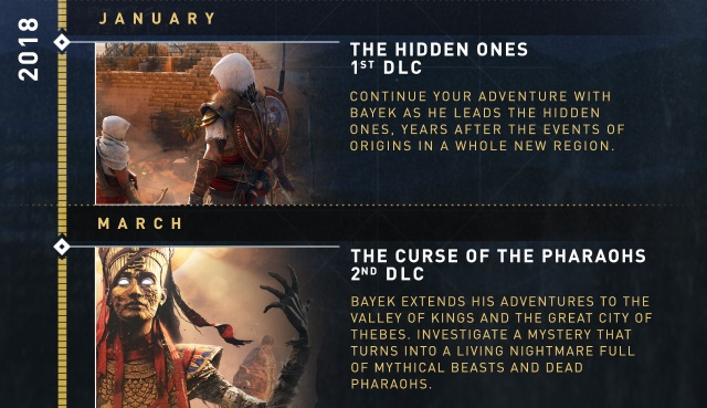 Assassin's Creed Origins Paid DLC