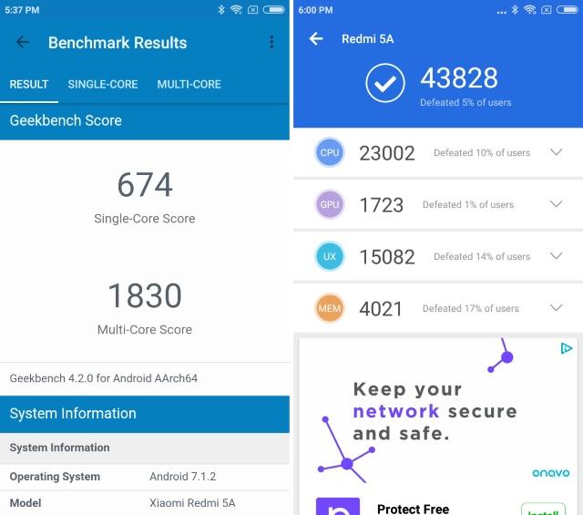 Redmi 5A Benchmarks