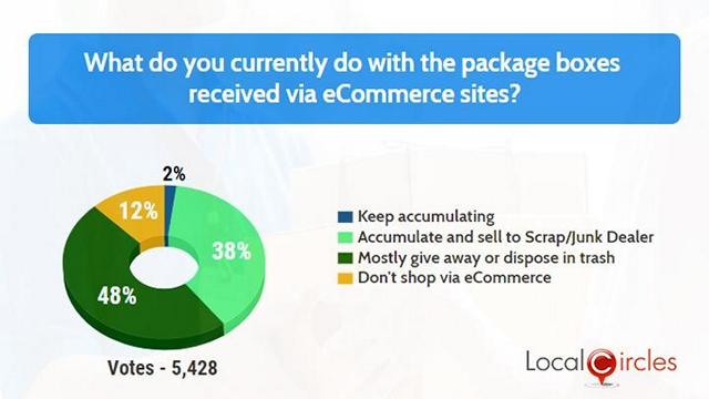 """ecommerce-package-recycling """"width ="""" 640 """"height ="""" 360 """"srcset ="""" https://i0.wp.com/beebom.com/wp-content/uploads/2019/09/ecommerce-package-recycling.jpg?w=1160&ssl=1 640w, https: // beebom.com/wp-content/uploads/2019/09/ecommerce-package-recycling-300x169.jpg 300w """"размеры ="""" (максимальная ширина: 640px) 100vw, 640px """"/></p data-recalc-dims="""