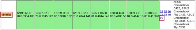 imagen de recuperación del sistema operativo rammus chrome