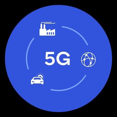 SA и NSA 5G