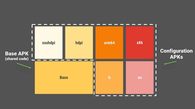 paquete de aplicaciones android base apk y split apk