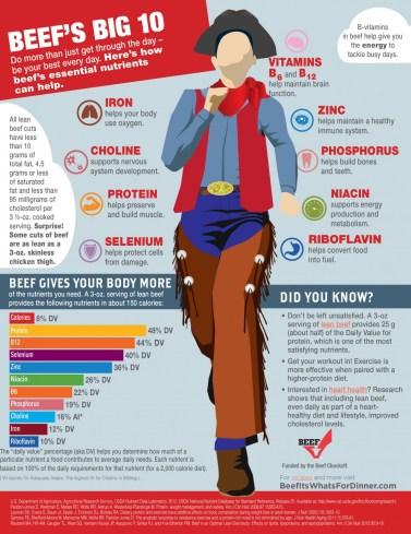 BeefsBig10 CA Rodeo ad.indd