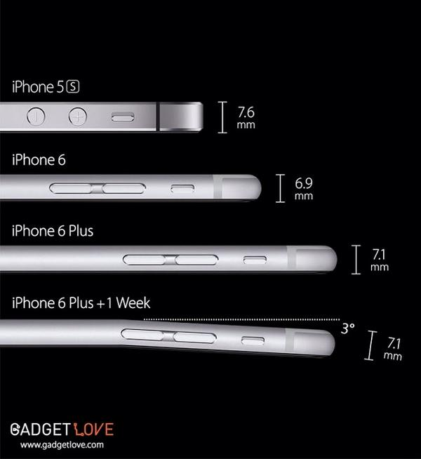 BendGate iPhone 6 81508902