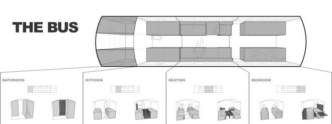 architecture bus home hank butitta 63492688