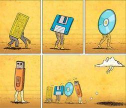 Evolucion de mercado